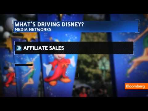 The Business of Disney: Film Division Revenue Drops