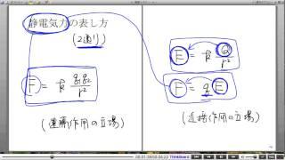 高校物理解説講義:「電場」講義8
