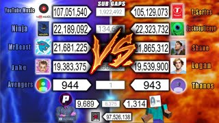Biggest Sub Count Battles! -YouTube Music vs T-series, Ninja vs Jacksepticeye, MrBeast vs Shane