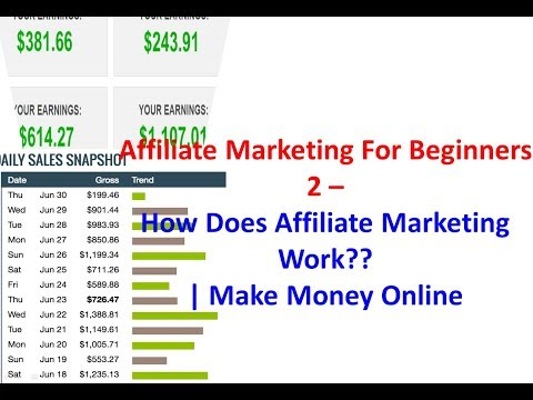 Affiliate Marketing For Beginners 2- How Does Affiliate Marketing Work | Make Money Online