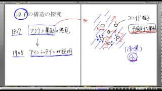 高校物理解説講義:「原子の構造」講義2