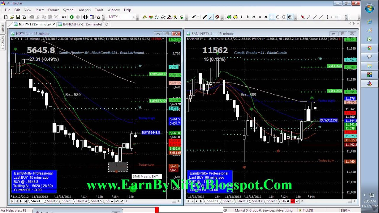 Mechanical trading system for nifty