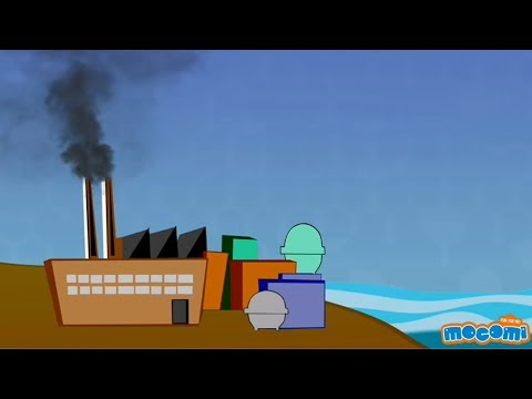 What is Air Pollution? Causes & Effects | Mocomi Kids
