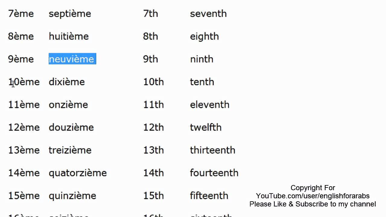 Ordinal Number English Ordinal Numbers in French Part