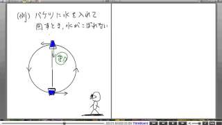 高校物理解説講義:「円運動」講義13