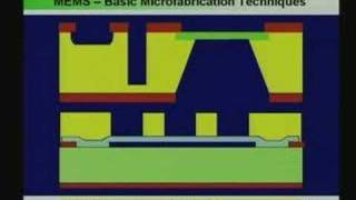 Electronics - MEMS & Microsystems