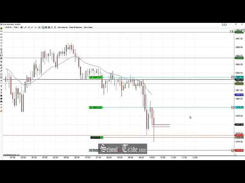 Buying The Fake Break Low On The E-Mini S&P500 Futures; SchoolOfTrade.com