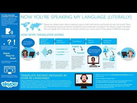 Real-time Skype language translation now reality