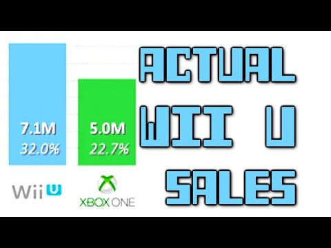 The Truth About Wii U Sales