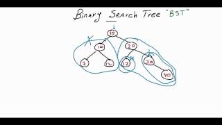 Binary Search Trees (1/2) [كود مصري]