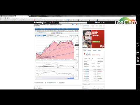 46.  Analys OMX, DAX och Nikkei, 2015-05-09