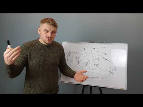 Как создать систему пассивного дохода