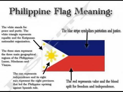 The Philippine National Anthem And Filipino Flag Symbols Philippines National Flag Coloring