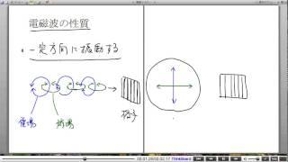 高校物理解説講義:「電磁波」講義5