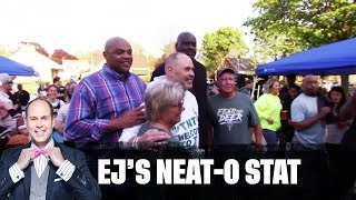Ernie Gets Emotional as the Inside Crew Visits his Old Milwaukee Neighborhood | EJ's Neat-o Stat