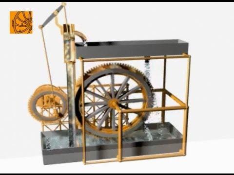 Hydraulic perpetual motion machine - YouTube