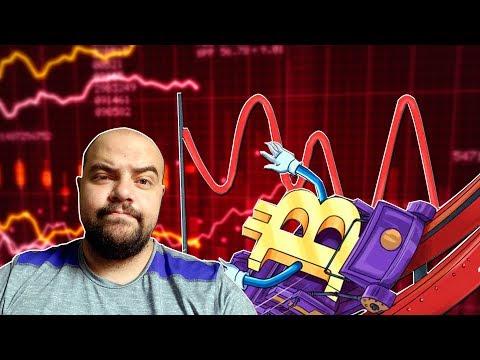 ¡Riesgo Sistémico Mundial Afecta la Bitcoin y todos los Mercados!