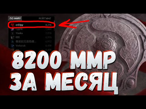 НОВЫЙ АБУЗЕР TI РЕЙТИНГА - 8200 ММР ЗА МЕСЯЦ