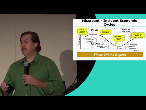 SP Security Essential Techniques (Cleaning Malware from Subscriber Systems) -Segment 1