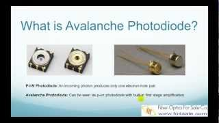 What is Avalanche Photodiode?
