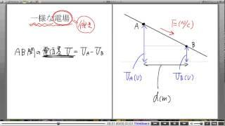 高校物理解説講義:「電位」講義7