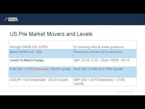 Wall Street Crossover Show | 27.04.15 | US Pre-Market Movers & Levels