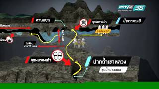 Tham Luang - Infographic by PPTV