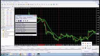 Урок 2-торговая стратегия форекс на двух скользящих средних(видео урок форекс)