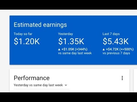 Making $1000 per day from Google Adsense ( Possible )