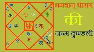 श्री राम की जन्म कुण्डली   Horoscope (Kundali) of Shri Rama Ji 2.18 MB