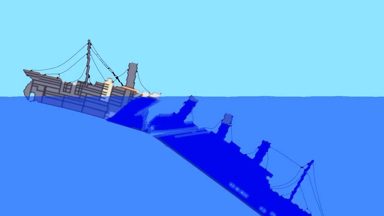 Titanic Sinking Simulator Alpha 1 2 Youtube