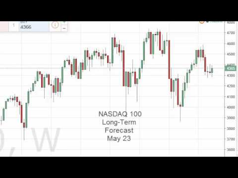 NASDAQ Index forecast for the week of May 23 2016, Technical Analysis