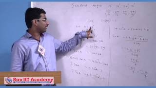 Multiple and Submultiple Angles Part 1 - IIT JEE Main and Advanced Mathematics Video Lecture