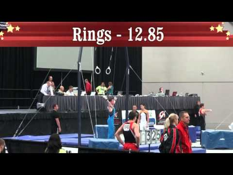 2013 Men's Gymnastics Junior Olympics
