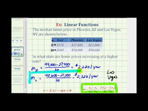 Ex: System of Linear Function Application - Median Home Prices
