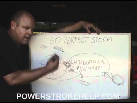 6.0l Powerstroke - The Perfect Storm video