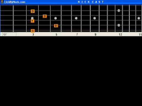 Up Theme Song  Married Life  Pixar Disney  Michael Giacchino  B A S I C Guitar L