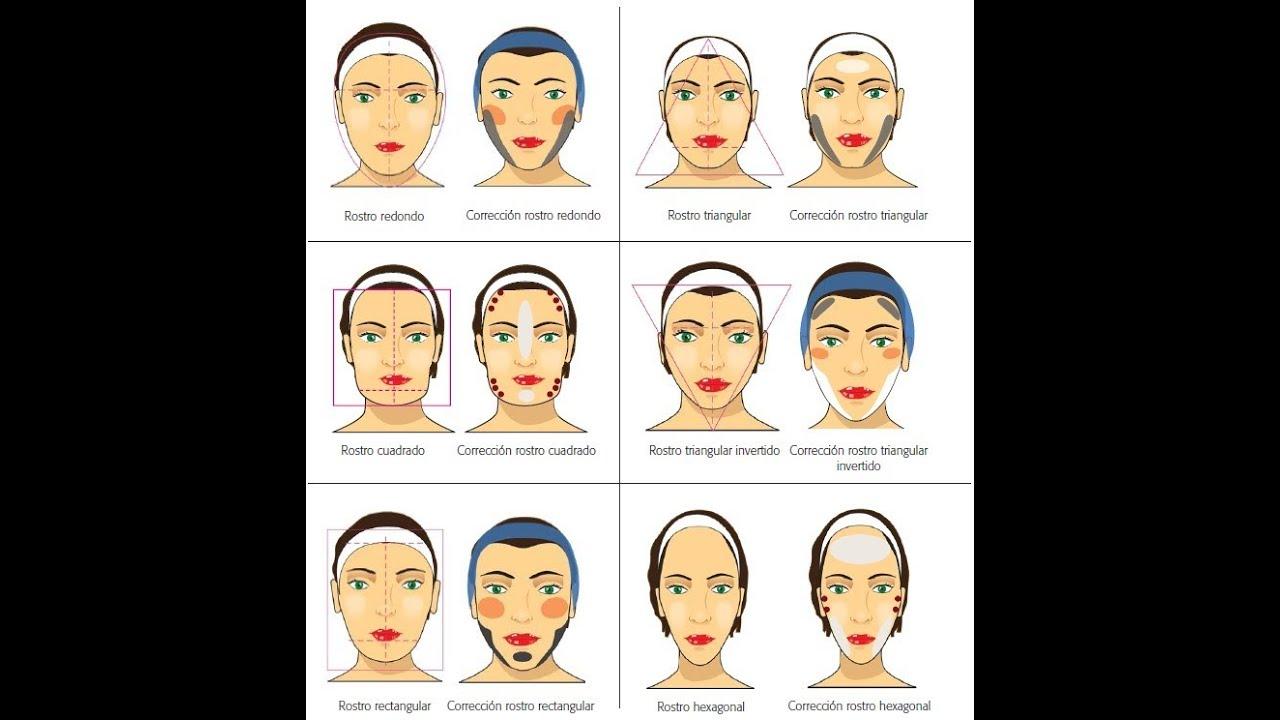Como maquillar tu tipo de rostro youtube for Tipos cara