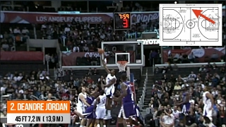 NBA Top 10 Longest Rejections Of All Time
