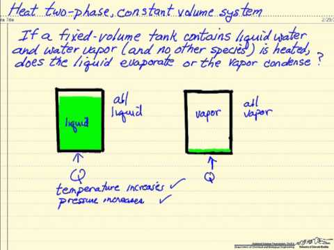 Heat Two Phases at Constant Volume
