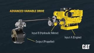 Introducing Advanced Variable Drive (AVD)