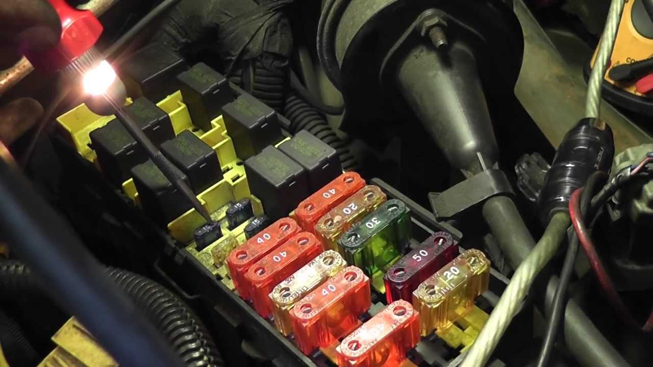 jeep  start case study part ii youtube