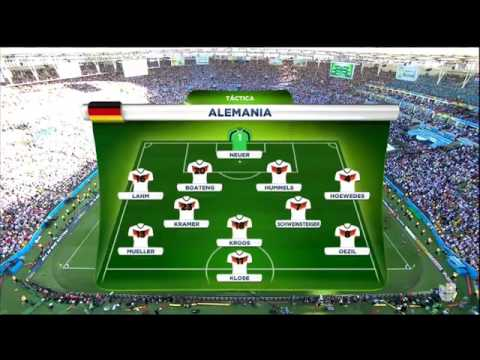 Germany vs Argentina 1-0 Highlights (FIFA WORLD CUP FINAL 2014) Germany world's champion 13/7/2014