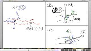 高校物理解説講義:「光の基本」講義13