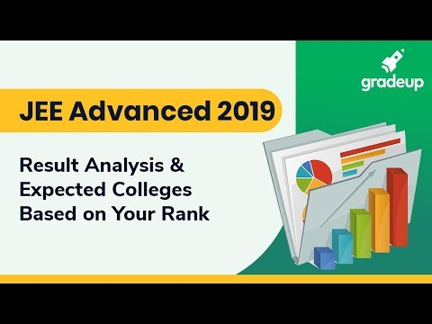 JEE Advanced 2019 Result Analysis & Expected Colleges Based on Your Rank
