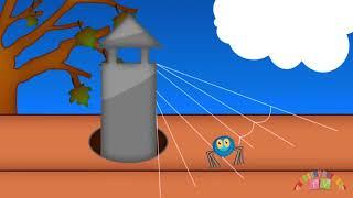INCY WINCY SPIDER ADVENTURE    Nursery Rhymes TV  Toddler Kindergarten Preschool Baby Songs