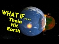 WHAT IF THEIA HIT EARTH MP3