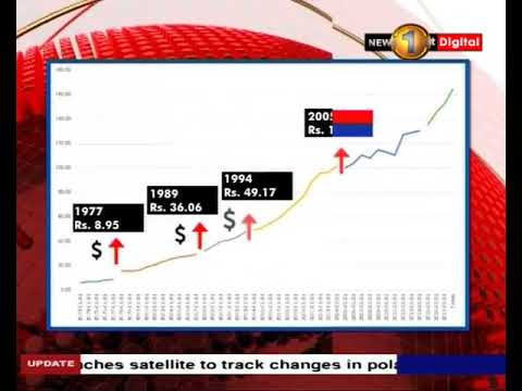 value of usd 1 incre|eng