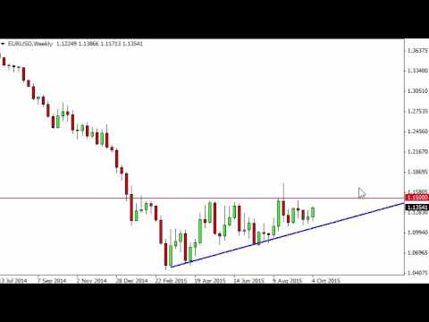 EUR/USD Forecast for the week of October 12 2015, Technical Analysis