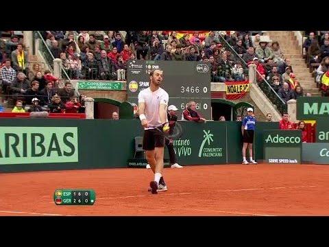 Davis Cup Top 10